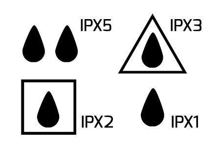Von IP0X Ber IPX4 Bis IPX9 Die IP Schutzarten Im