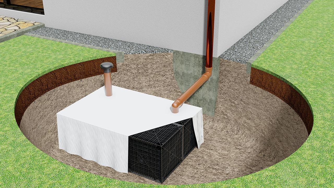 wetterextreme wohin mit dem regenwasser in garten werkzeug. Black Bedroom Furniture Sets. Home Design Ideas