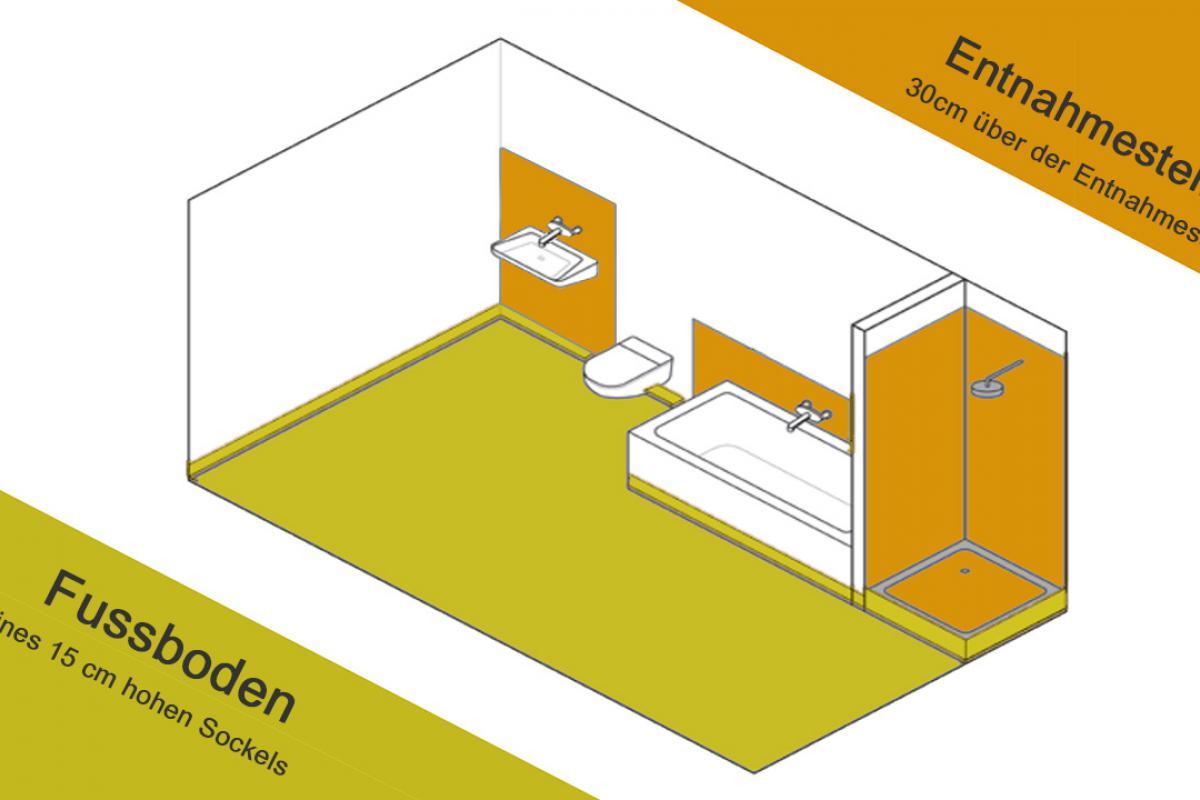 Bad abdichten - Anleitung & Tipps vom Fliesenleger  Sanitäre