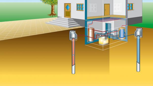 Aufbau einer Grundwasserwärmepumpe