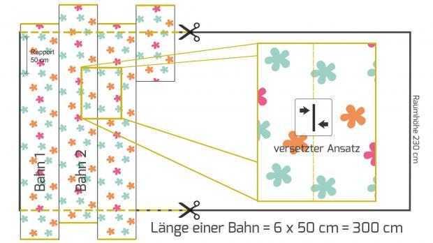 tapezieren mit rapport mit anleitung zum erfolg tipps tricks vom maler tapezieren. Black Bedroom Furniture Sets. Home Design Ideas