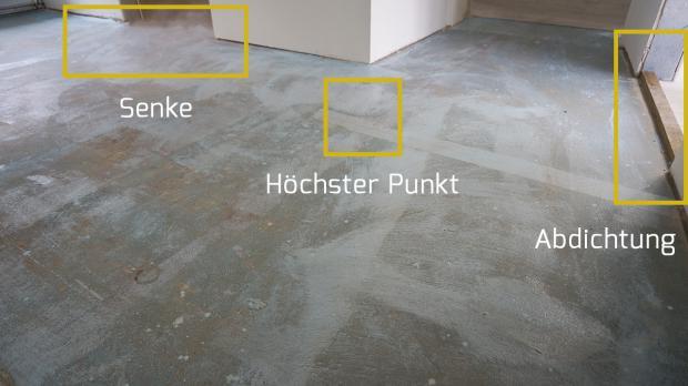 Boden ausgleichen grundlagen anleitung tipps for Boden untergrund