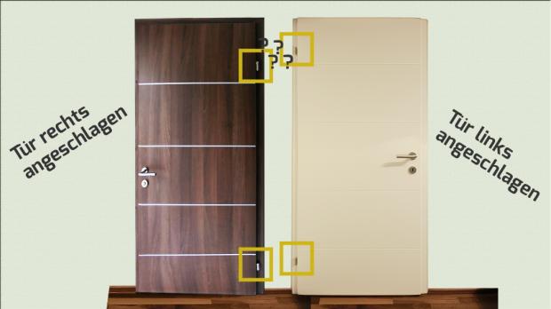 t ranschlag links oder t ranschlag rechts anleitung tipps vom tischler bauen renovieren. Black Bedroom Furniture Sets. Home Design Ideas