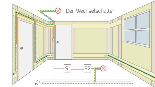 wunderbar anleitung zur verkabelung eines hauses fotos die besten elektrischen schaltplan. Black Bedroom Furniture Sets. Home Design Ideas
