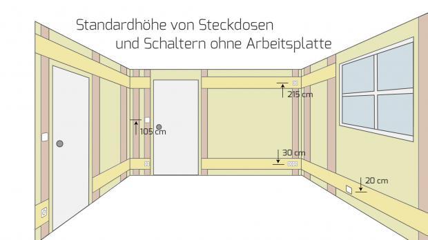 elektroinstallation selber machen pdf