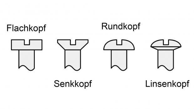 Kopfformen von Längsschlitzschrauben