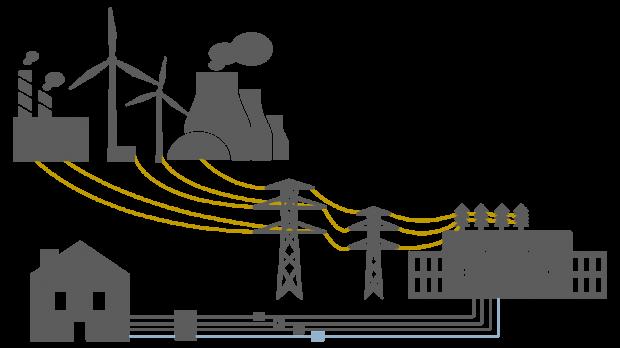 Wichtiges Wissen Uber Elektrischen Strom Im Haushalt Anleitung Tipps Vom Elektriker Elektroinstallation Diybook De