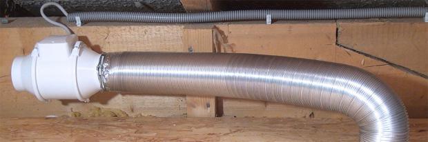 Fertig installierter Rohr-in-Rohr-Lüfter