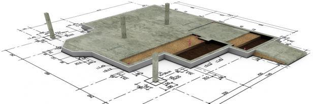 die fundamentarten im berblick ratgeber. Black Bedroom Furniture Sets. Home Design Ideas