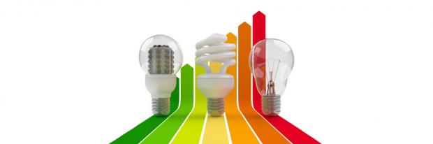 Energieeffizienz von Lampen