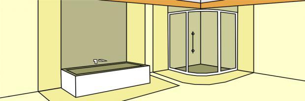 Darstellung der Installationszonen im Bad