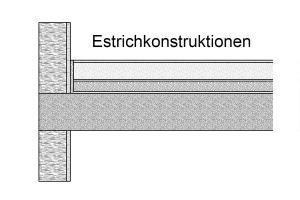 Estrichkonstruktion – Verlegearten von Estrich